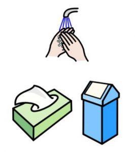 Schematyczny rysunek przedstawia mycie dłoni pod kranem Schematyczny rysunek przedstawia zielone pudełko z chusteczkami oraz niebieski kosz na śmieci